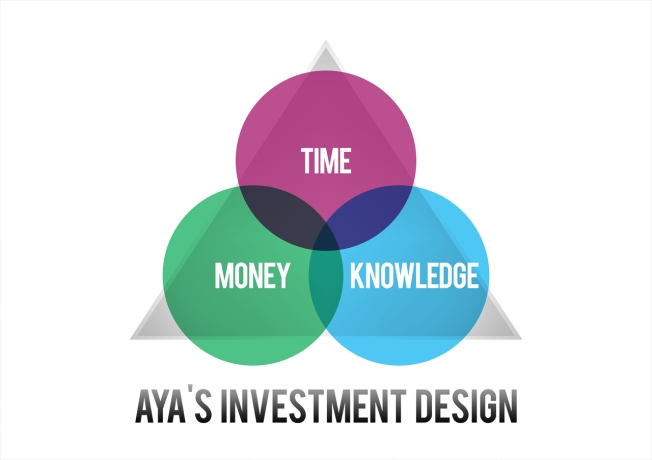 aya's investment design